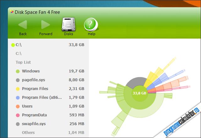 Program de analizat Hard Disk-ul