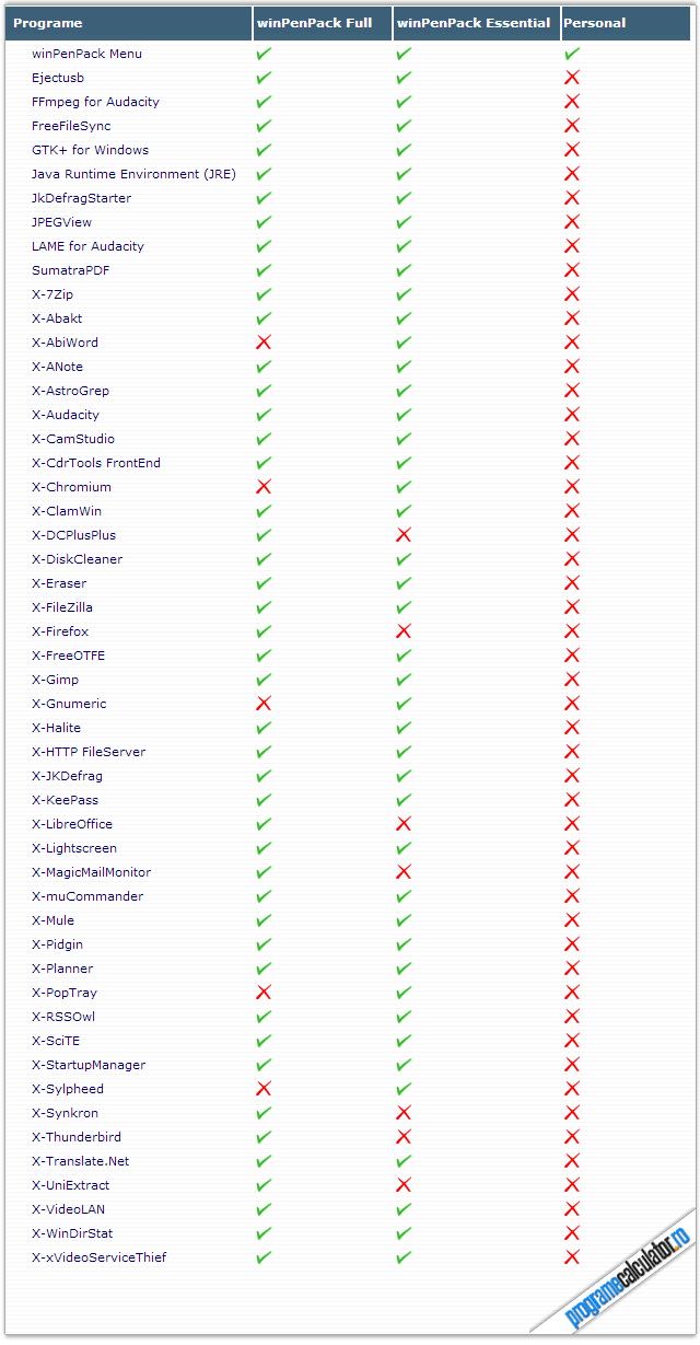 programe disponibile