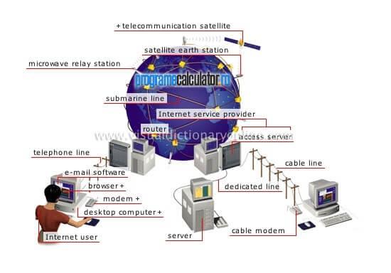 1-Istoria-internetului