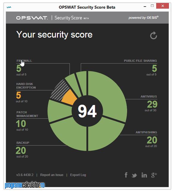 Rezultat analiza de securitate a PC-ului