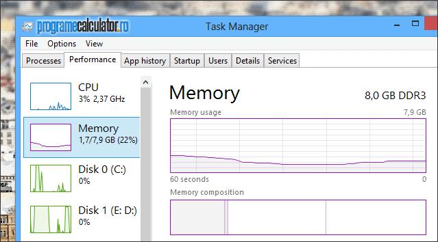 Memorie RAM după Optimizare