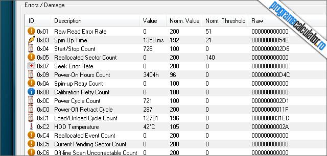 rezultate analiza hard disk
